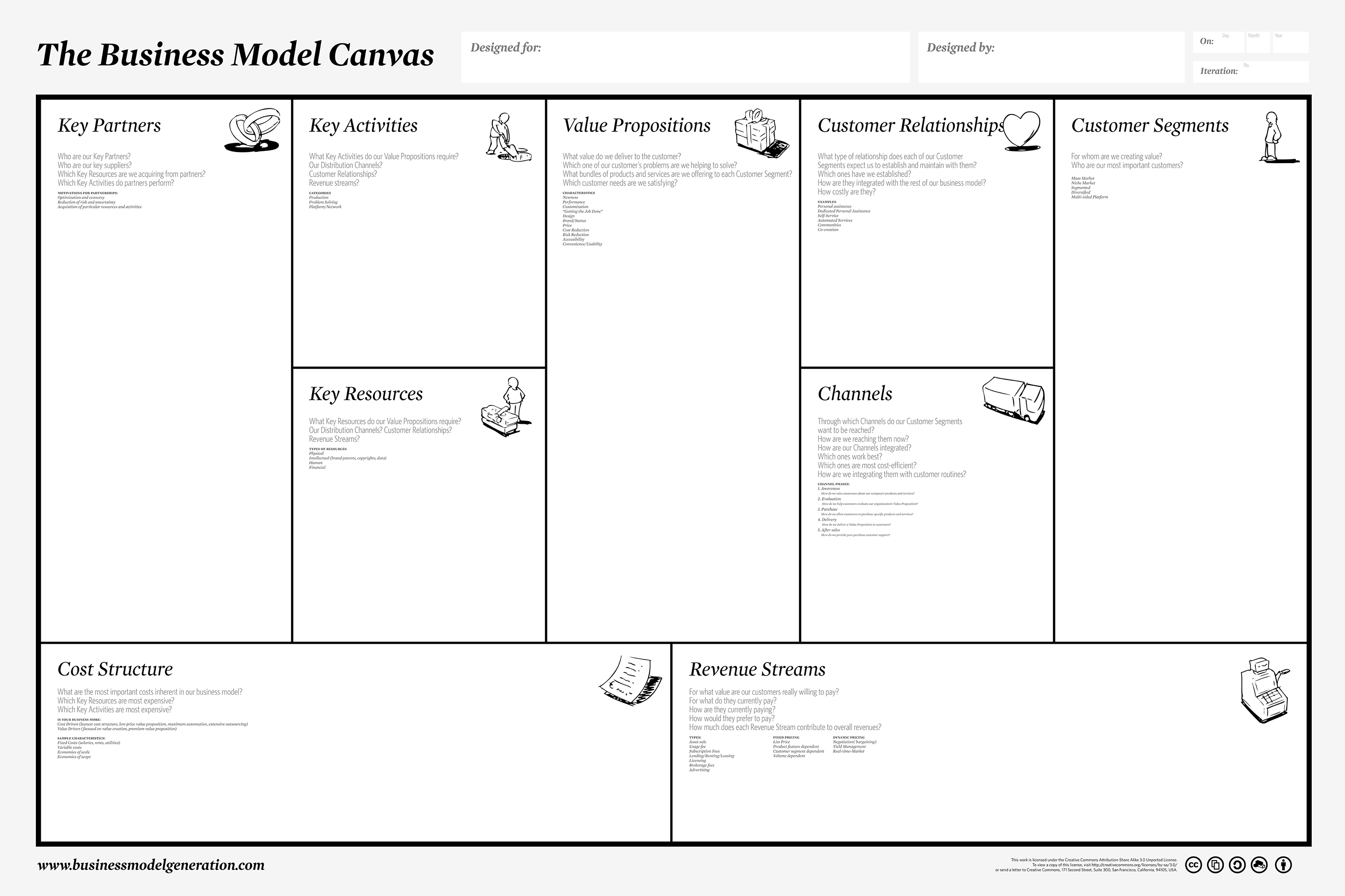 Business Model Canvas | Note(s)